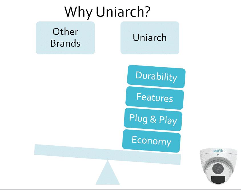uniarch 18